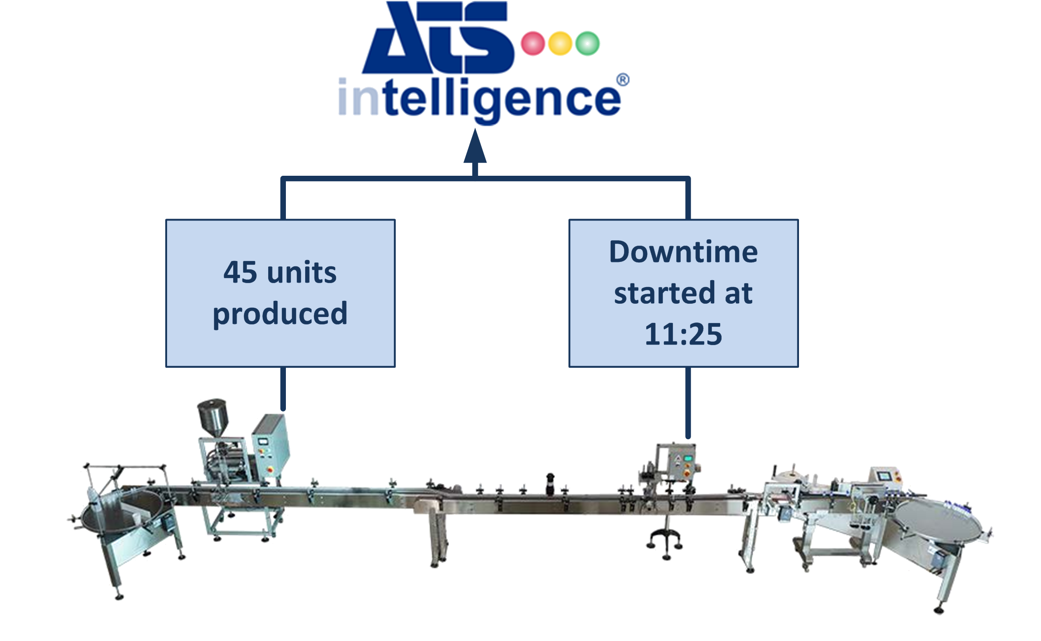 ATS Intelligence - Auto data collection