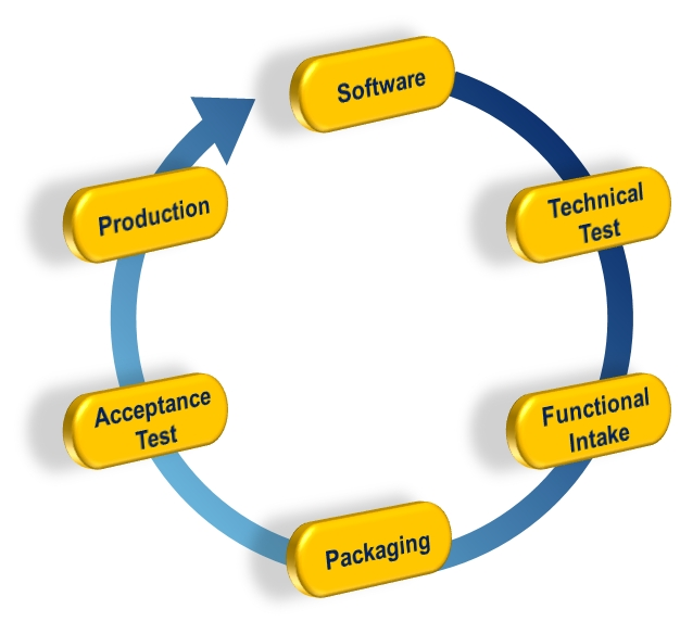 ATS Teconomy - Application Packaging and Virtualization - The QPS Conceptual Model